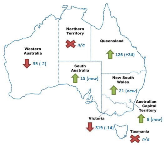 Voluntary Practising Certificates in Australia as at 30 June 2016